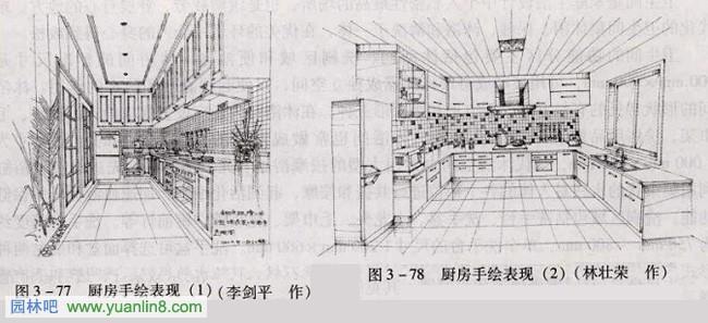 室内手绘-厨房手绘效果图表现技