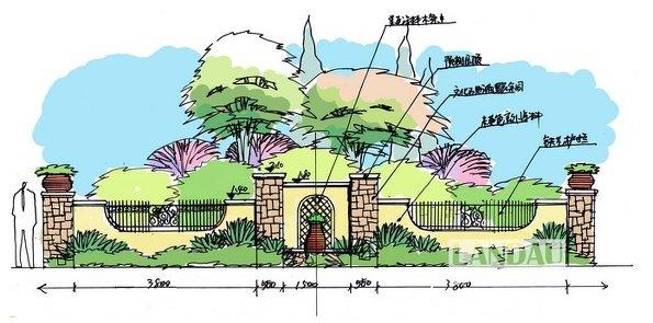 园林景观设计手绘作品分享
