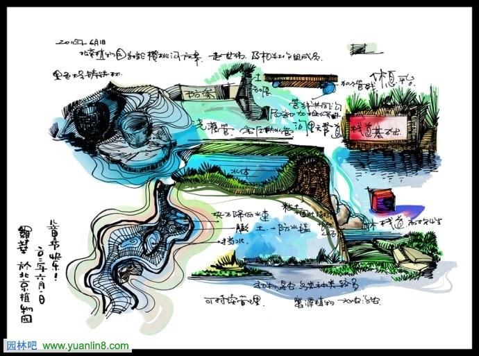 景观手绘作品:道路边游园景观设计手稿