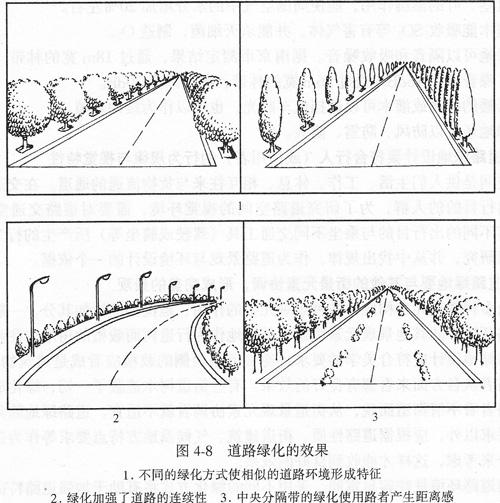 城市道路绿地规划设计原则