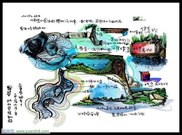 马克笔景观手绘步骤图示 罗华老师草图手绘欣赏 钢笔画简介,唐亮钢笔