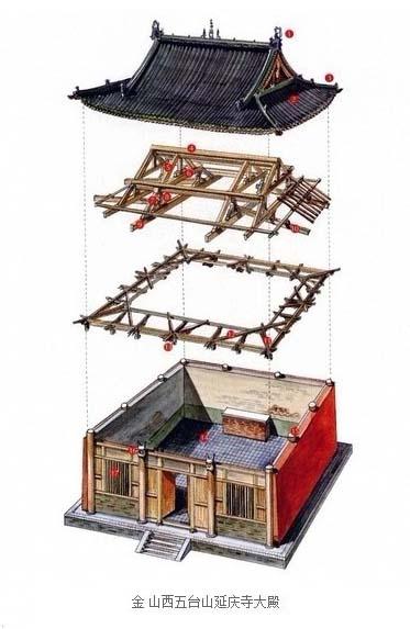 透视中国古建筑-建筑设计