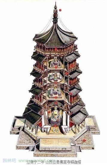 快题设计手绘资料_透视中国古建筑-建筑设计_园林吧