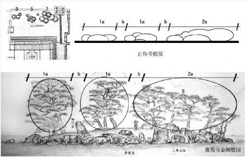 日本古典园林植物配置的图解分析